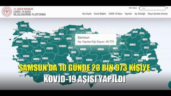 Samsun'da 10 günde 23 bin 973 kişiye Kovid-19 aşısı yapıldı