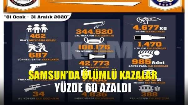 Samsun'da ölümlü kazalar yüzde 60 azaldı